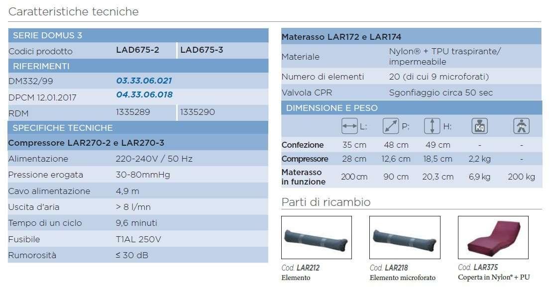 LAD675 INFO