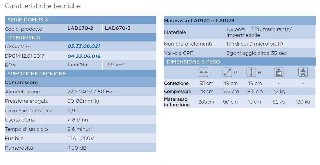 lad670 info