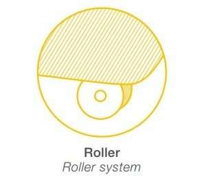 roller sistem