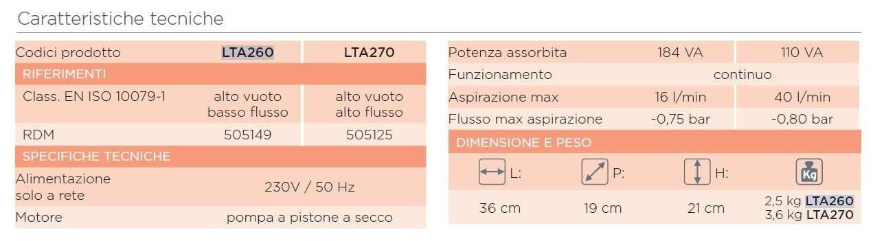 lta260
